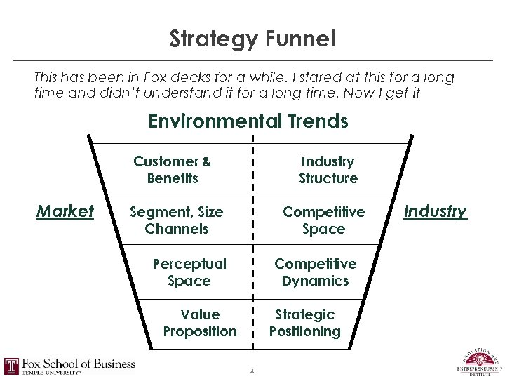 Strategy Funnel This has been in Fox decks for a while. I stared at