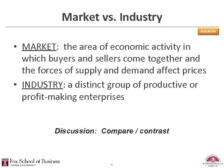 Market vs. Industry INDUSTRY • MARKET: the area of economic activity in which buyers