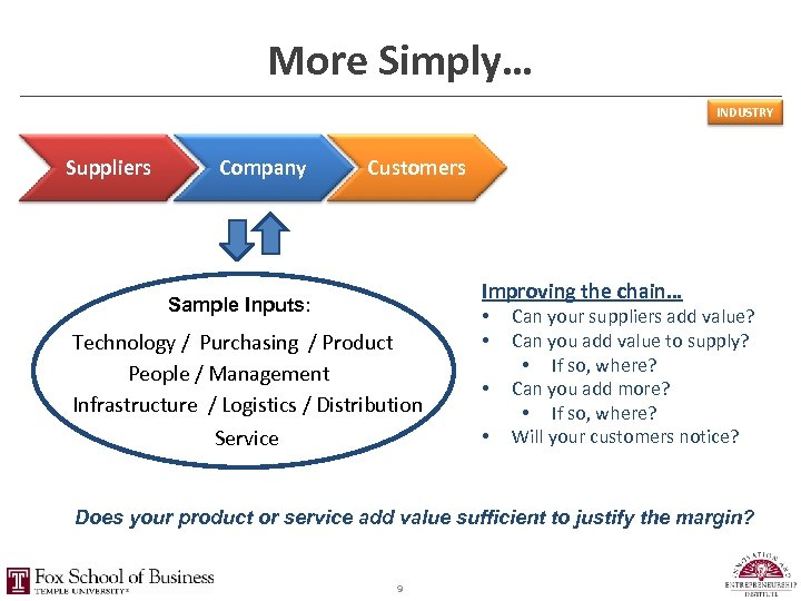 More Simply… INDUSTRY Suppliers Company Customers Improving the chain… Sample Inputs: Technology / Purchasing