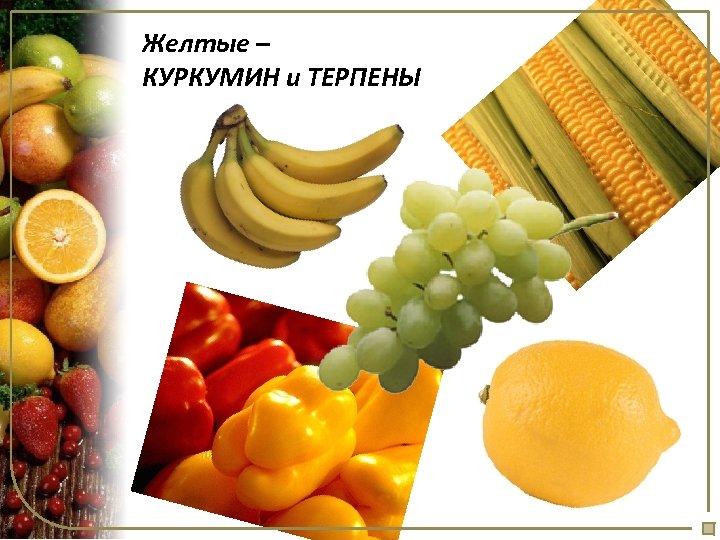Желтые – КУРКУМИН и ТЕРПЕНЫ