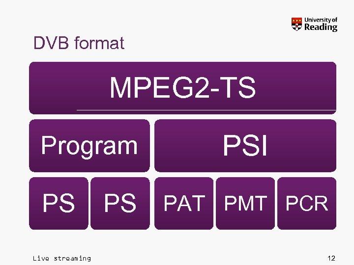 DVB format MPEG 2 -TS Program PS Live streaming PSI PS PAT PMT PCR