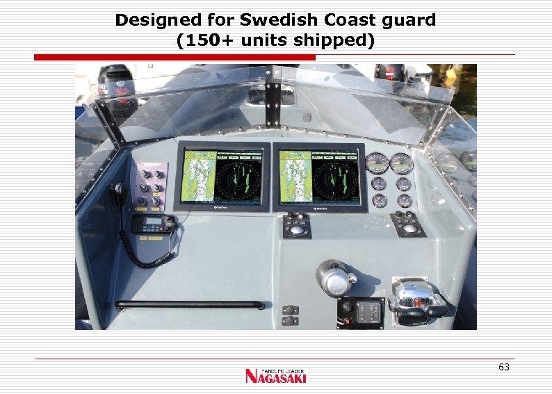 Designed for Swedish Coast guard (150+ units shipped) 63