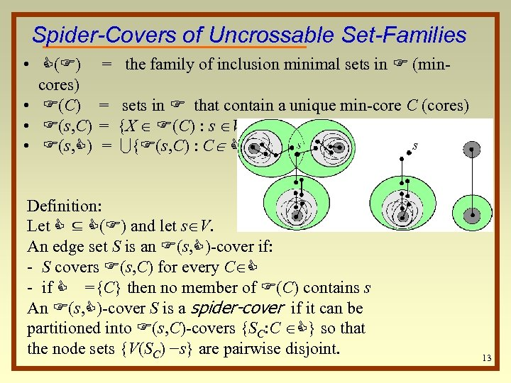Spider-Covers of Uncrossable Set-Families • C(F) cores) • F(C) • F(s, C) = the