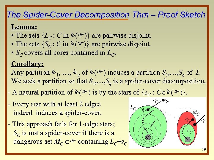 The Spider-Cover Decomposition Thm – Proof Sketch Lemma: • The sets {LC : C