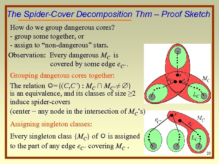 The Spider-Cover Decomposition Thm – Proof Sketch How do we group dangerous cores? -