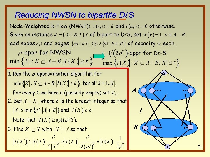 Reducing NWSN to bipartite Dl. S s A I B t 21