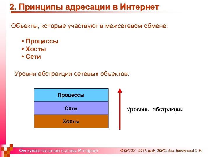 2. Принципы адресации в Интернет Объекты, которые участвуют в межсетевом обмене: • Процессы •