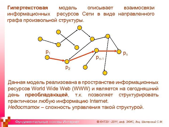 Гипертекстовая модель описывает взаимосвязи информационных ресурсов Сети в виде направленного графа произвольной структуры. р1