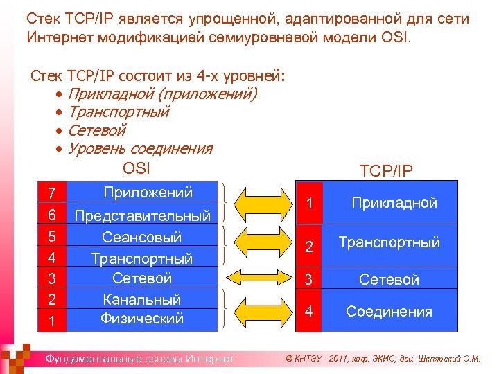 Стек TCP/IP является упрощенной, адаптированной для сети Интернет модификацией семиуровневой модели OSI. Стек •