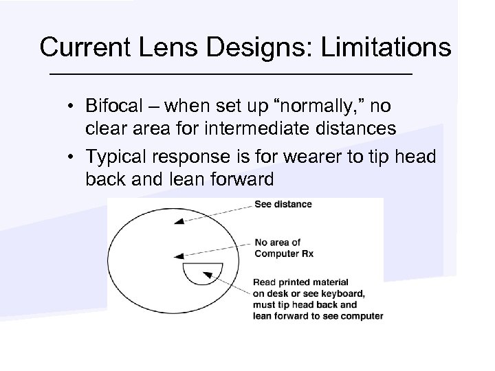 "Current Lens Designs: Limitations • Bifocal – when set up ""normally, "" no clear"