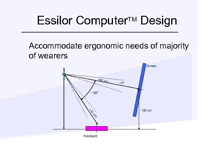 Essilor Computer. TM Design Accommodate ergonomic needs of majority of wearers Screen ~60 cm