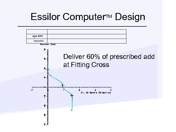 Essilor Computer. TM Design AScalc [WNT] 2 DEGAUDED Deliver 60% of prescribed add at