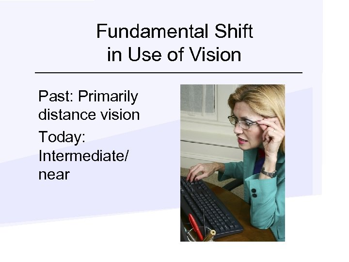 Fundamental Shift in Use of Vision Past: Primarily distance vision Today: Intermediate/ near