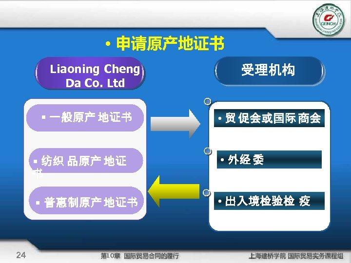 • 申请原产地证书 Liaoning Cheng Da Co. Ltd § 一般原产 地证书 受理机构 • 贸