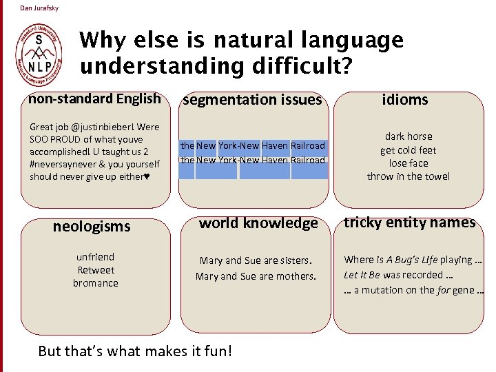 Dan Jurafsky Why else is natural language understanding difficult? non-standard English segmentation issues idioms
