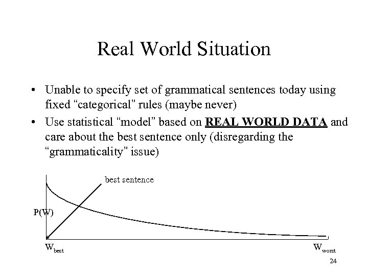 Real World Situation • Unable to specify set of grammatical sentences today using fixed
