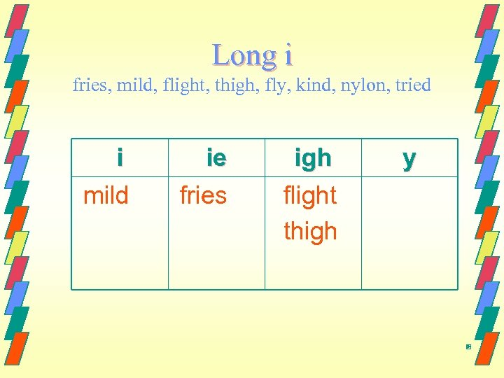 Long i fries, mild, flight, thigh, fly, kind, nylon, tried i mild ie fries