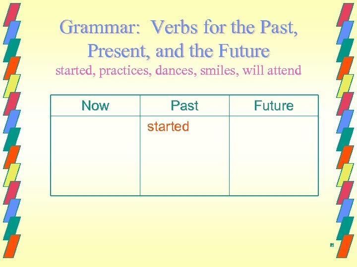 Grammar: Verbs for the Past, Present, and the Future started, practices, dances, smiles, will