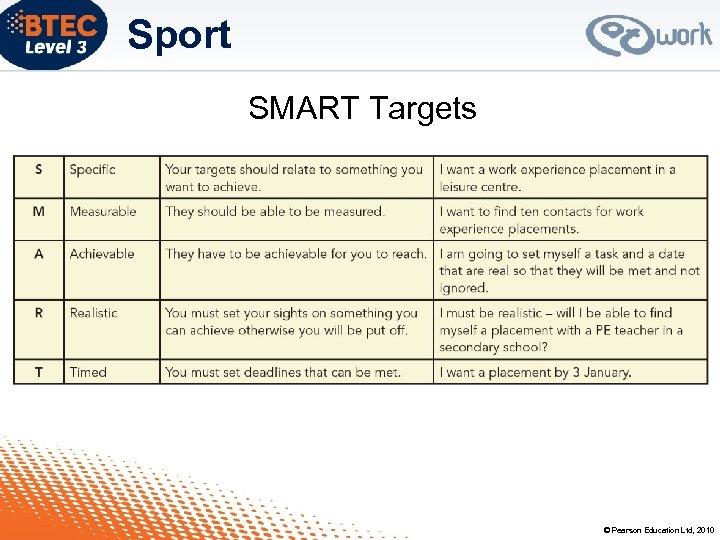 Sport SMART Targets © Pearson Education Ltd, 2010