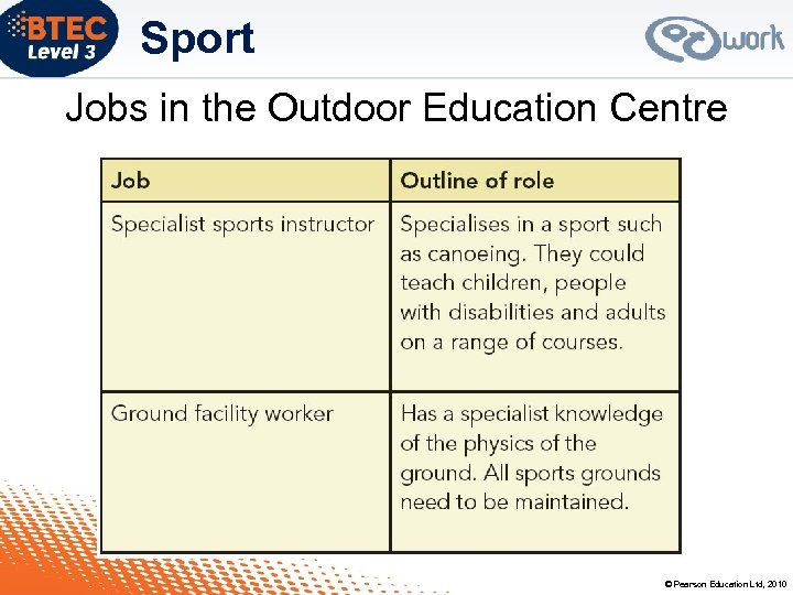 Sport Jobs in the Outdoor Education Centre © Pearson Education Ltd, 2010