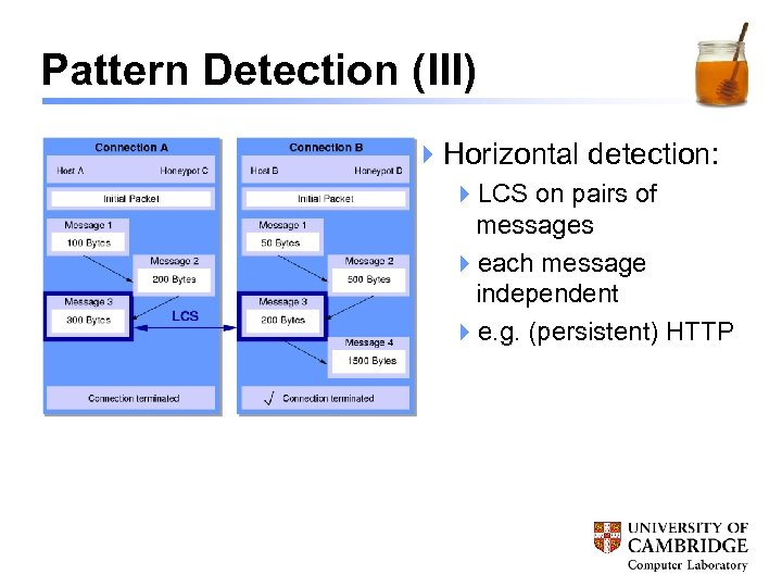 Pattern Detection (III) 4 Horizontal detection: 4 LCS on pairs of messages 4 each