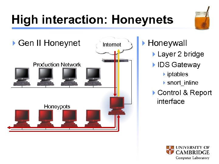 High interaction: Honeynets 4 Gen II Honeynet Production Network Internet 4 Honeywall 4 Layer