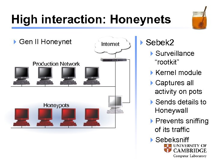 High interaction: Honeynets 4 Gen II Honeynet Production Network Honeypots Internet 4 Sebek 2
