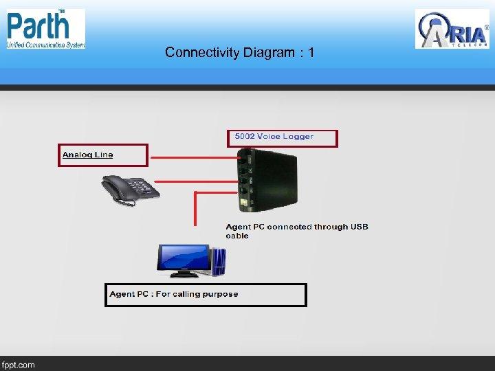 Connectivity Diagram : 1