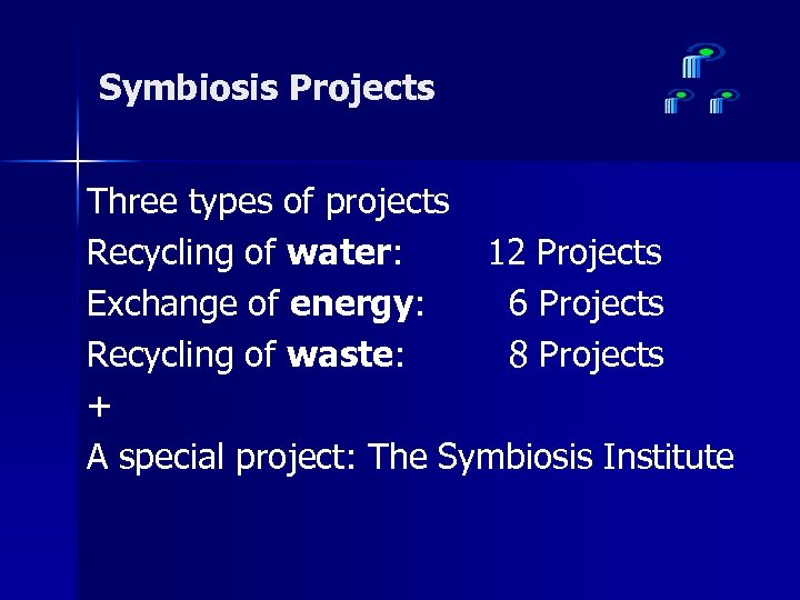 Symbiosis Projects Three types of projects Recycling of water: 12 Projects Exchange of energy: