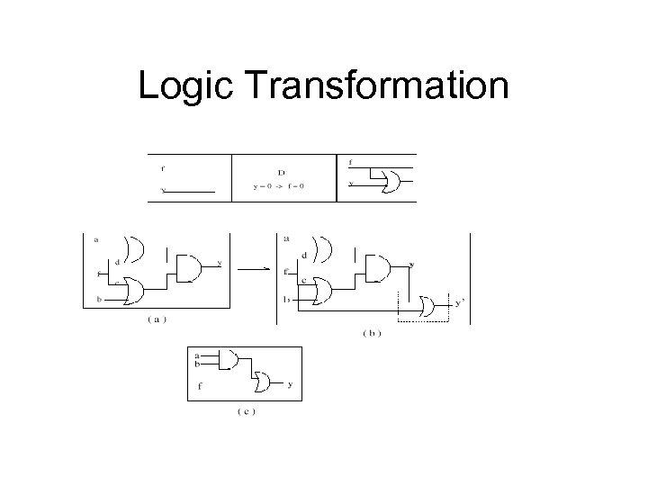 Logic Transformation