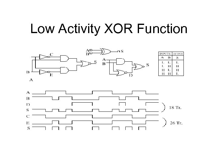 Low Activity XOR Function