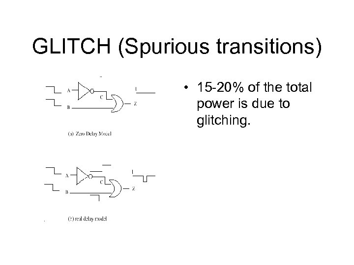 GLITCH (Spurious transitions) • 15 -20% of the total power is due to glitching.