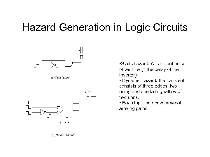 Hazard Generation in Logic Circuits • Static hazard: A transient pulse of width w
