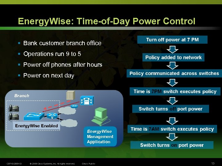 Energy. Wise: Time-of-Day Power Control § Bank customer branch office § Operations run 9