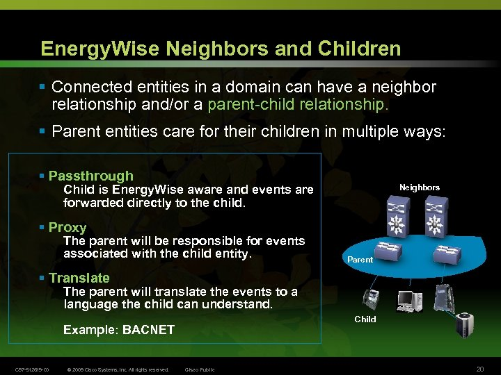 Energy. Wise Neighbors and Children § Connected entities in a domain can have a