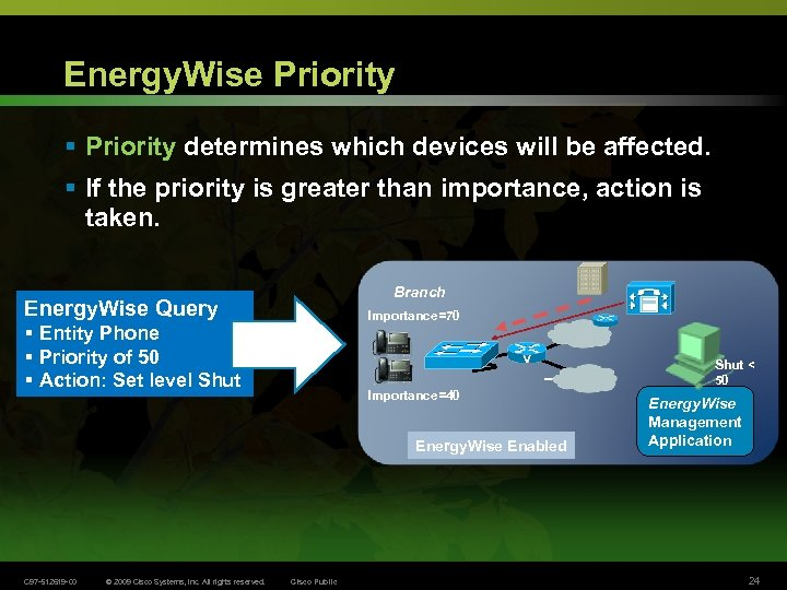 Energy. Wise Priority § Priority determines which devices will be affected. § If the