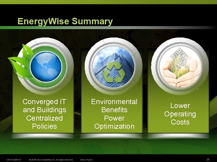 Energy. Wise Summary Converged IT and Buildings Centralized Policies C 97 -512619 -00 ©