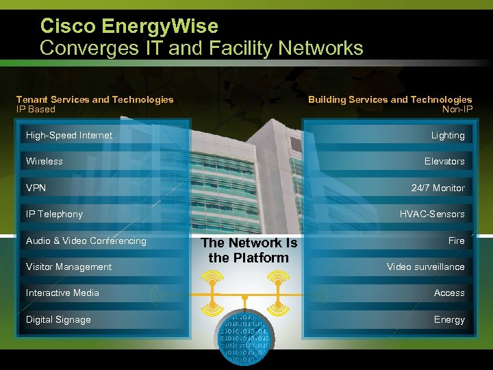 Cisco Energy. Wise Converges IT and Facility Networks Tenant Services and Technologies IP Based