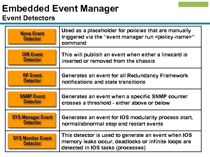 Embedded Event Manager Event Detectors Used as a placeholder for policies that are manually