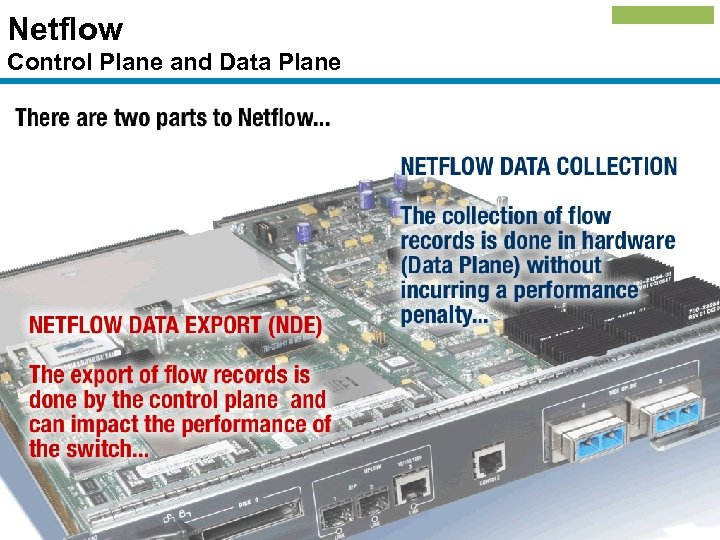 Netflow Control Plane and Data Plane