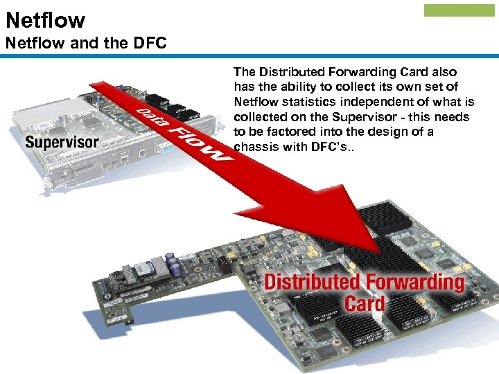 Netflow and the DFC The Distributed Forwarding Card also has the ability to collect