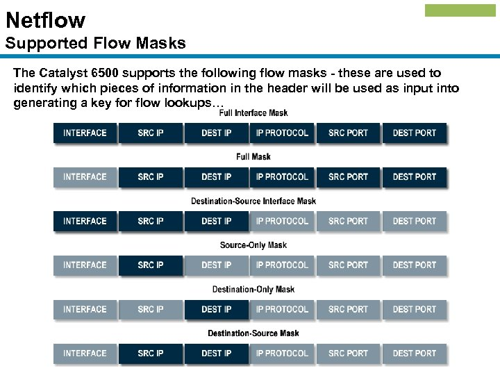 Netflow Supported Flow Masks The Catalyst 6500 supports the following flow masks - these