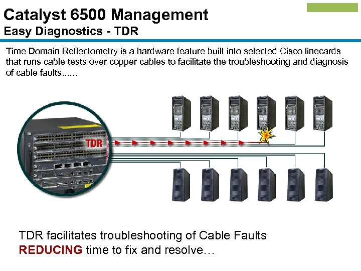 Catalyst 6500 Management Easy Diagnostics - TDR Time Domain Reflectometry is a hardware feature