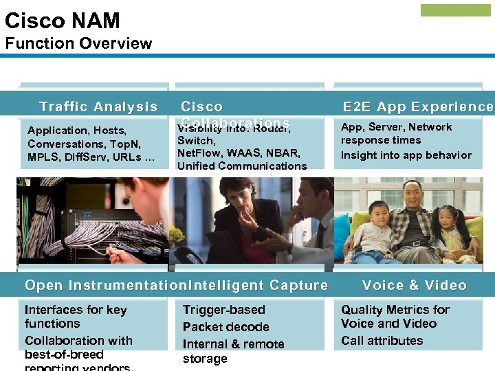 Cisco NAM Function Overview Traffic Analysis Application, Hosts, Conversations, Top. N, MPLS, Diff. Serv,