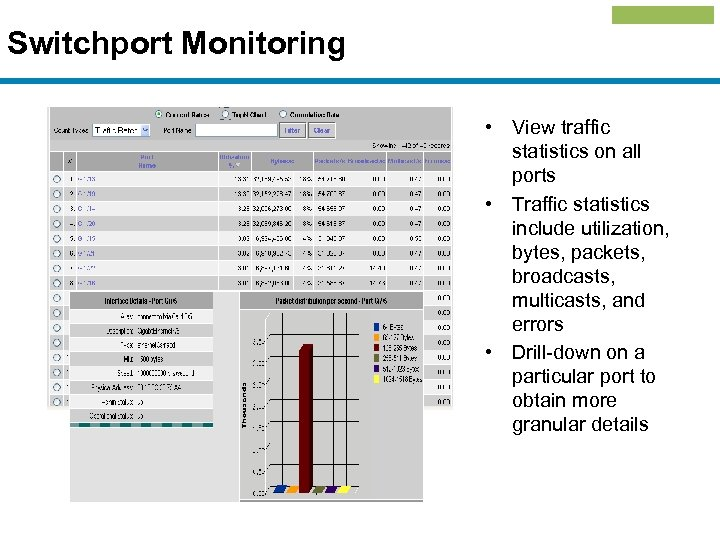 Switchport Monitoring • View traffic statistics on all ports • Traffic statistics include utilization,