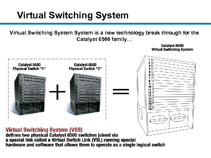 Virtual Switching System is a new technology break through for the Catalyst 6500 family…