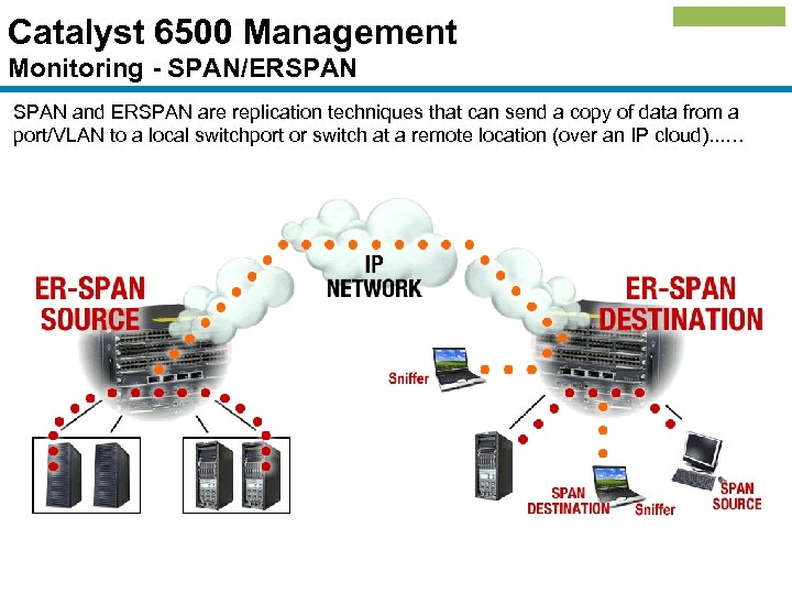 Catalyst 6500 Management Monitoring - SPAN/ERSPAN and ERSPAN are replication techniques that can send