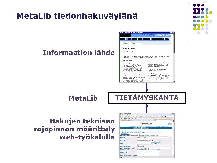 Meta. Lib tiedonhakuväylänä Informaation lähde Meta. Lib Hakujen teknisen rajapinnan määrittely web-työkalulla TIETÄMYSKANTA