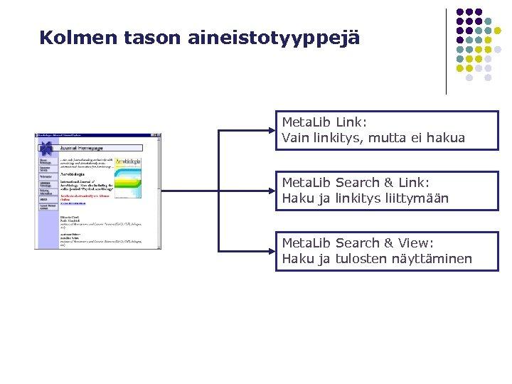 Kolmen tason aineistotyyppejä Meta. Lib Link: Vain linkitys, mutta ei hakua Meta. Lib Search