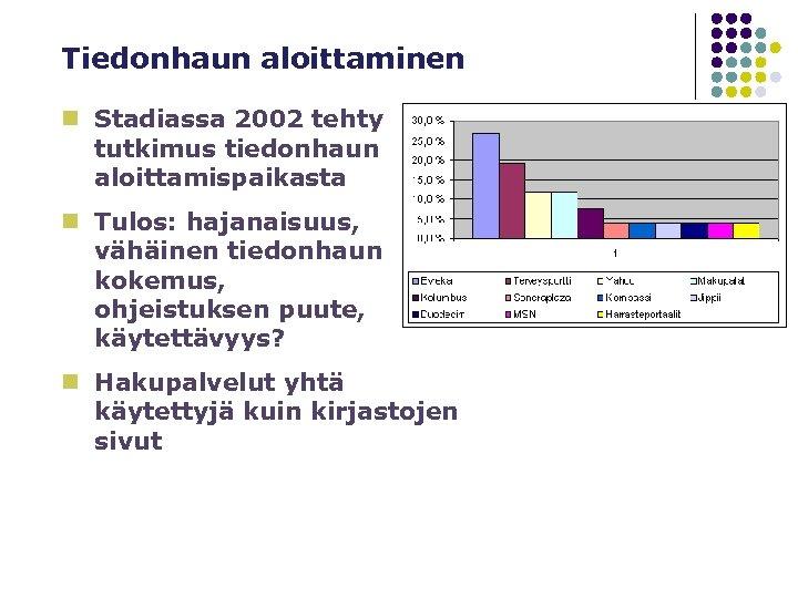 Tiedonhaun aloittaminen n Stadiassa 2002 tehty tutkimus tiedonhaun aloittamispaikasta n Tulos: hajanaisuus, vähäinen tiedonhaun